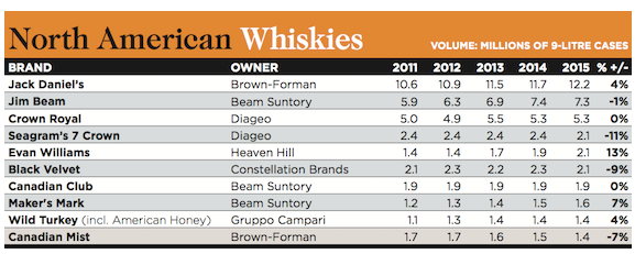 Millionaires Club The Whisky List Drinks International The global choice for drinks buyers 1